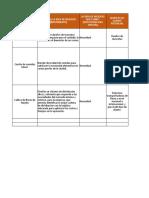 Postulación ideas de negocio_Consolidado
