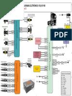 VOLVO VM PDF