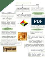mapa conceptual de Adalid