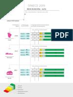 resultado_de_proficiencia_e_participacao_24_62__iguatu__carius__língua_portuguesa