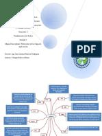 u2-mapaconceptual-ProtocolosAplicacion
