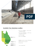 How to save Australia's aluminium sector