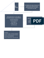 El comportamiendo del consumidor y el marketing.docx