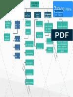 Organigrama nelson producion-convertido.docx