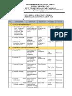 Rencana Kerja Subag Tata Usaha Pkm Tarogong