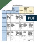 Matriz de medidas de prevención y reducción