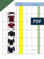 Inventario de ropa 1