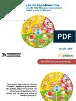 RuedadelosAlimentos_InstruccionesUso-1.pdf