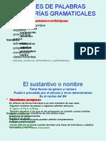 CLASES DE PALABRAS 1r batx