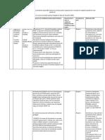 Centralizator Observații.pdf