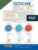 Statistiche Flash della regione del Veneto Giugno 2020