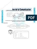 Ficha-Elementos-de-la-Comunicación