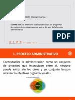 Conceptualización Proceso administrativo