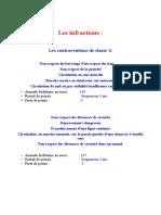 code routier_regles