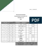 Métrés Qté realisés des dalot 07 05 2019.xls