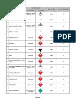 Control Listado de Sustancias Químicas