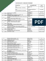 Carti-MV.pdf