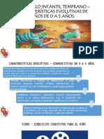 Auxiliar de Educacion DIT 3 - IUCT