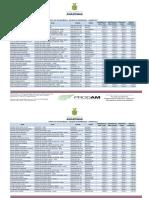 PRODAM RELAÇÃO DE FUNCIONÁRIOS 600_201701