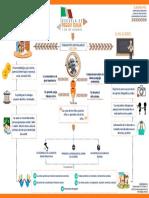 Mapa_Infografía_En_Grupo_Sandra_Verdooren_Liliana_Morales_Claudia_De_Lemos
