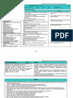 Programa analitico suelo,ecología y agricultura