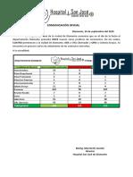 2020 09 30] Comunicación Oficial COVID 19