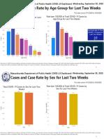 weekly-covid-19--deaths-dashboard-9-30-2020.pdf