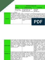 CUADRO COMPARATIVO EPISTEMOLOGIA  (1)