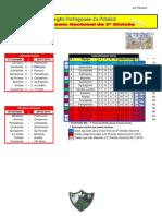 Resultados da 17ª Jornada do Campeonato Nacional da 2ª Divisão Sul em Futebol