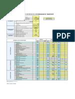 Simulador de Costos DFI