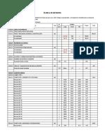PLANILLA DE METRADOS CUNETAS.pdf