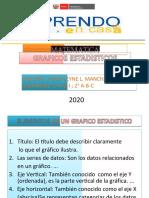 GRAFICOS ESTADISITCOS 1° Y 2°.docx