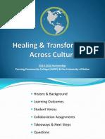 Healing & Transformation Across Cultures