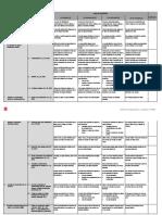 U13_Rubrica.pdf
