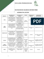 tabla_de_especificacion_de_calidad_de_materia_prima