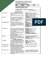 actividad categorias gramaticales español