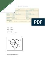 Demostración de propiedades conjuntos.docx