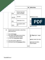 Coordination & Response 3 MS.pdf