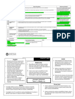overview concept map fpd