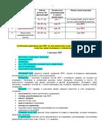 1_Требования к ВКР и курсовым работам
