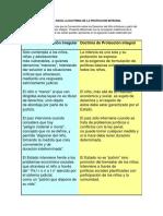 doctrinas.pdf