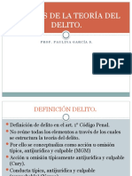 SINTESIS_DE_LA_TEORIA_DEL_DELITO