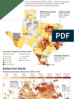 Texas Census Map