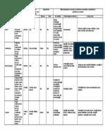 Quadro Substâncias Psicoativas dividido1.docx