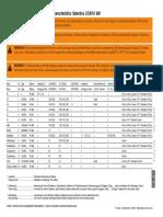 Selectiva_2-3-8-16kW_characteristics_Kennlinien