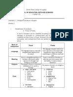 Fria Mae Abellano - Literature 1 MODULE 2