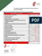 Sectores económicos Mipymes jurisdicción CCV (1)