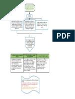 Mapa conceptual- Sociología.pdf