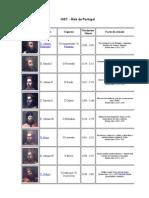 HISTÓRIA DE PORTUGAL COMPLETA PARA IMPRIMIR - 4ºANO
