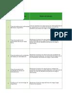 herramienta_11_formato_de_gestion_de_indicadores